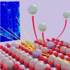 科学家首次阐明铂原子移动是导致催化剂表面降解的原因