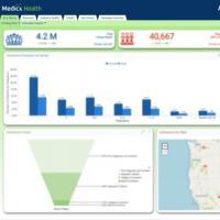 Medicx Health推出AdLift Rx媒体广告系列衡量的最新解决方案